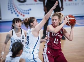 Latvijas scenāriji pirms Pasaules U19 kausa astotdaļfināla