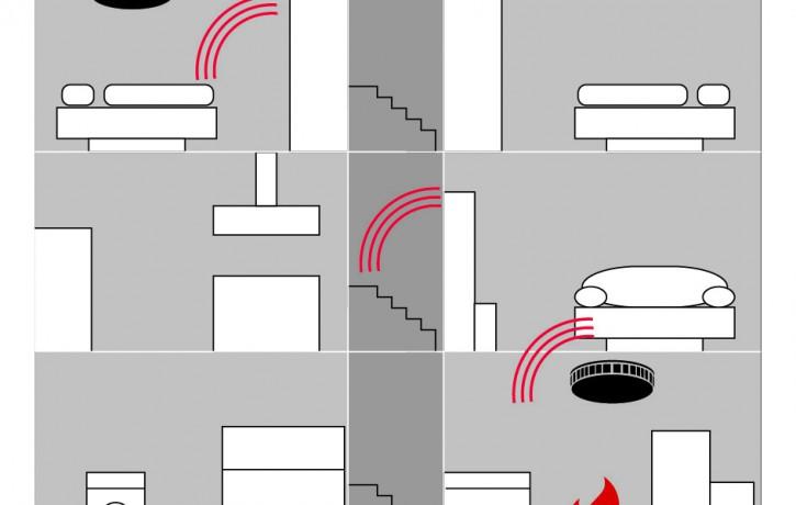 Kas jāzina, mājoklī uzstādot dūmu detektoru