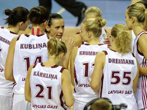 Latvija D grupā ar čempioni Franciju, Grieķiju un Horvātiju
