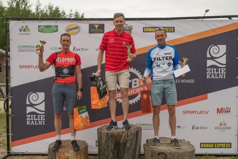 ''Ikšķiles MTB velobraucienā'' uzvar Priževoits un Antone