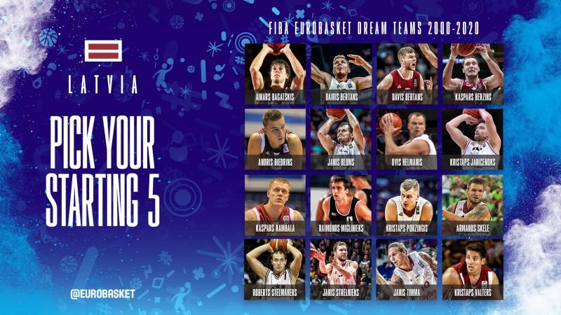 Līdzjutēju balsojumā noteiks 21. gadsimta Latvijas vīriešu basketbola izlasi